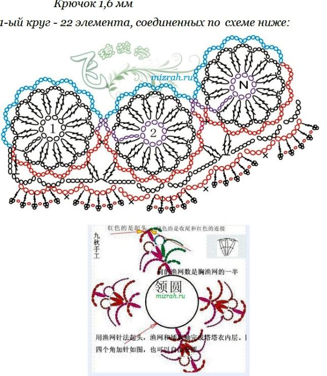Вязание цветочков без отрыва