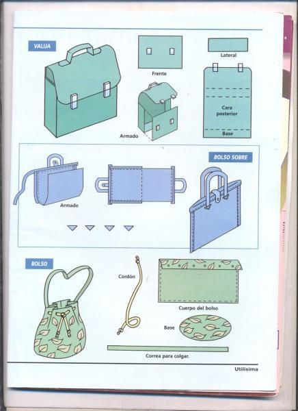 Как сшить сумку портфель