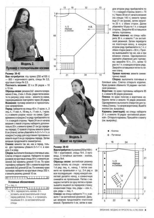 Вязание кофты летучая мышь спицами для женщин