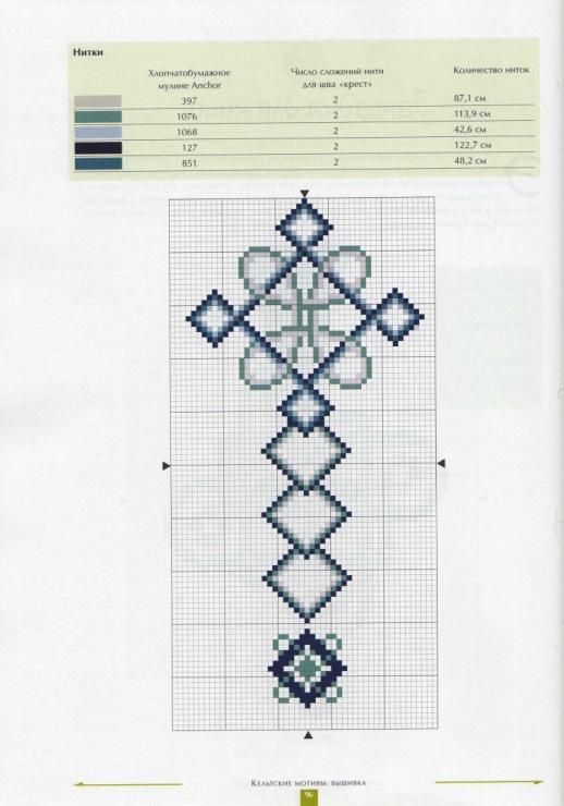 Вышивка кельтский орнамент схема 92