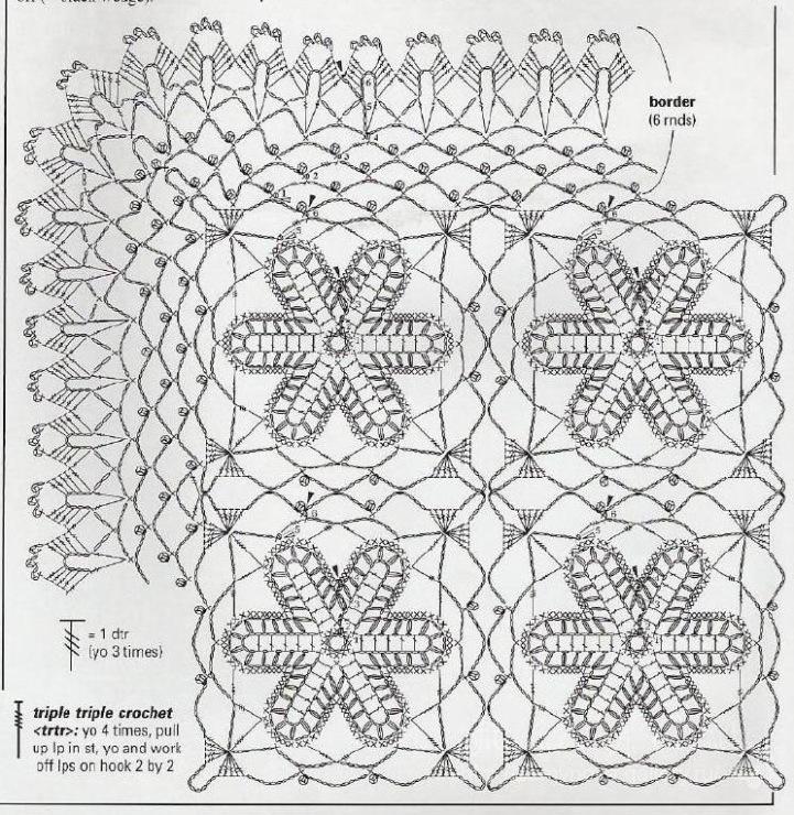 Чехол на диван крючком схемы и описание