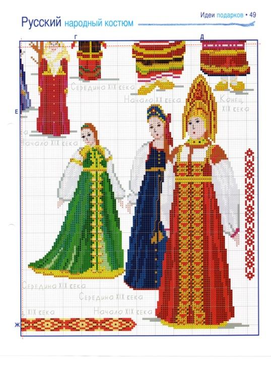 Вышивка крестом на русских костюмах