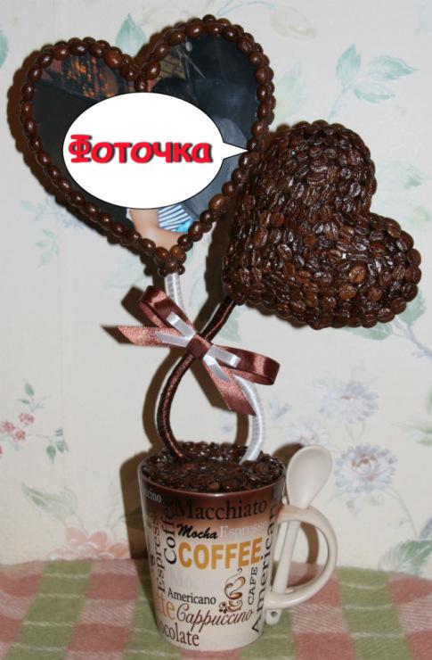 Как сделать своими руками подарки из кофе