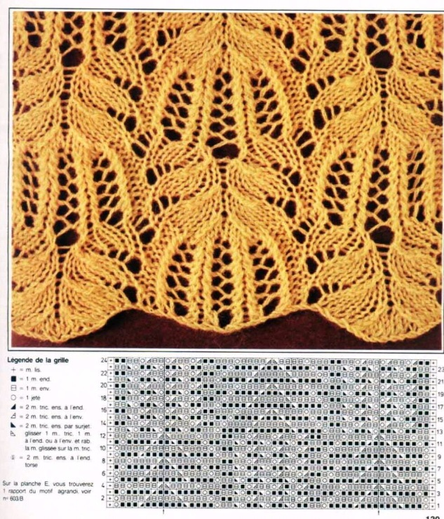 Вязание на спицах схема медвежьи лапки 873